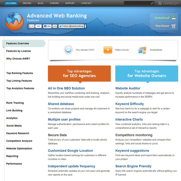 Advanced Web Ranking Features