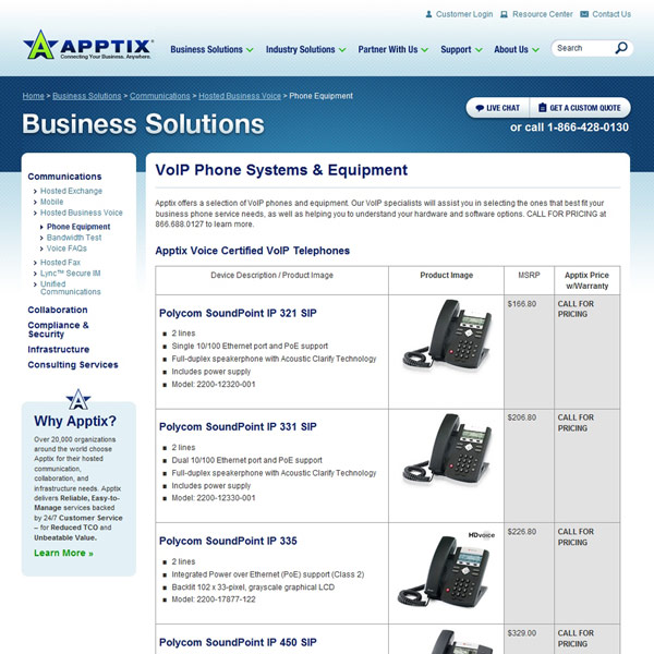 Apptix VoIP Phone Systems and Equipment