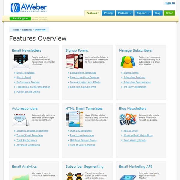 AWeber Features