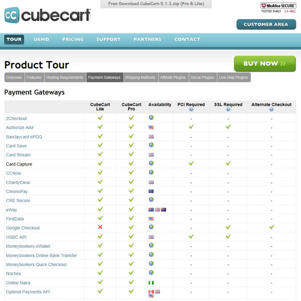 CubeCart Payment Gateways