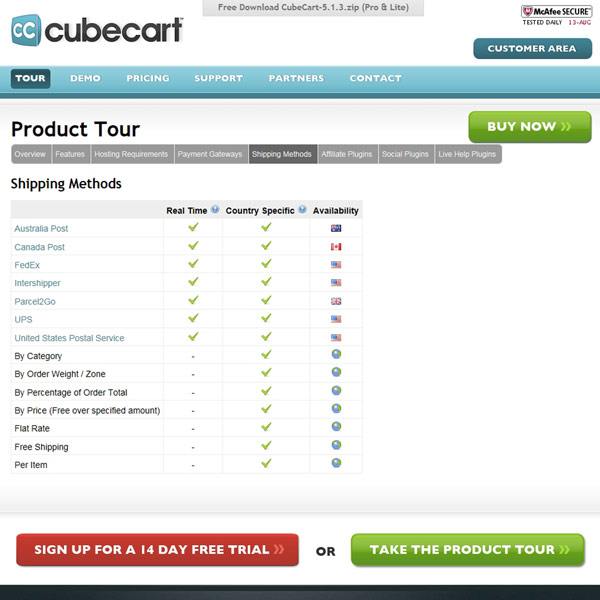 CubeCart Shipping Methods