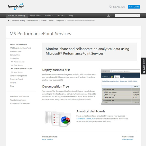 Fpweb.net MS PerformancePoint Services
