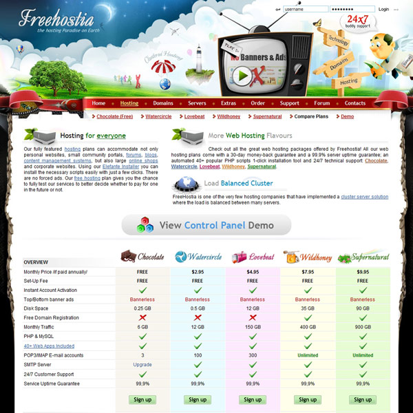 Freehostia Pricing
