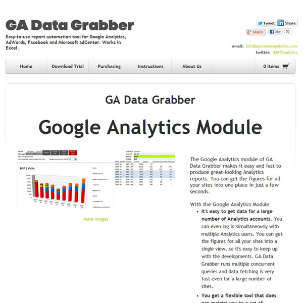 GA Data Grabber Analytics