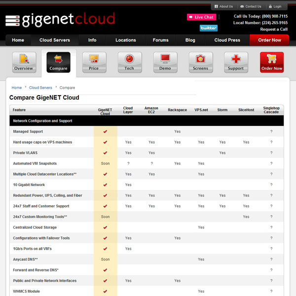 GigeNET Cloud Features