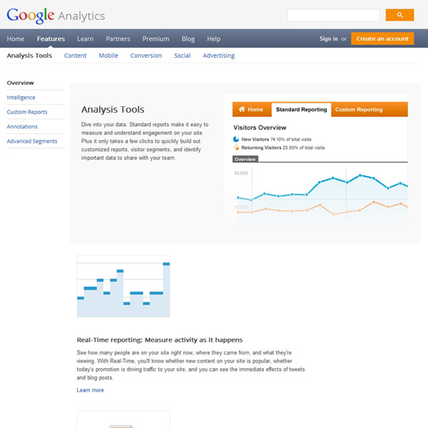 Google Analytics Analysis