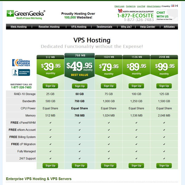 GreenGeeks VPS Hosting