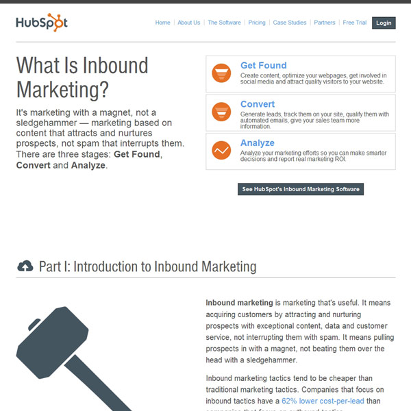 HubSpot Marketing