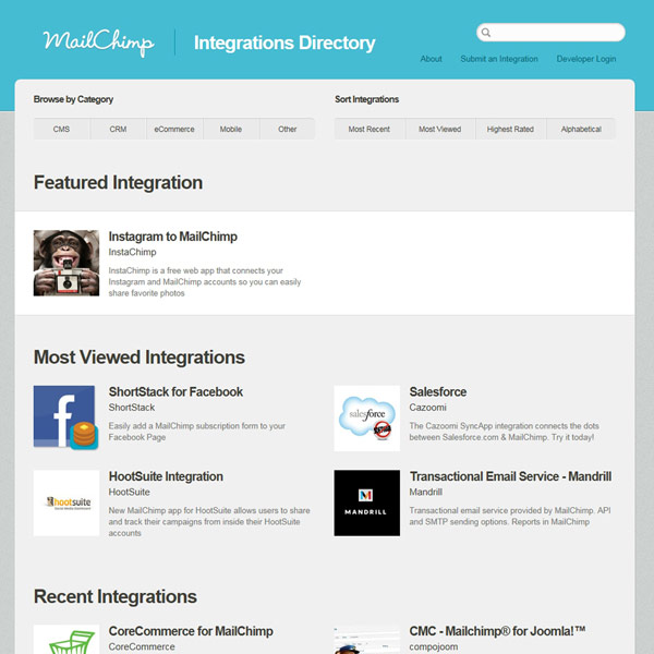 MailChimp Integrations Directory
