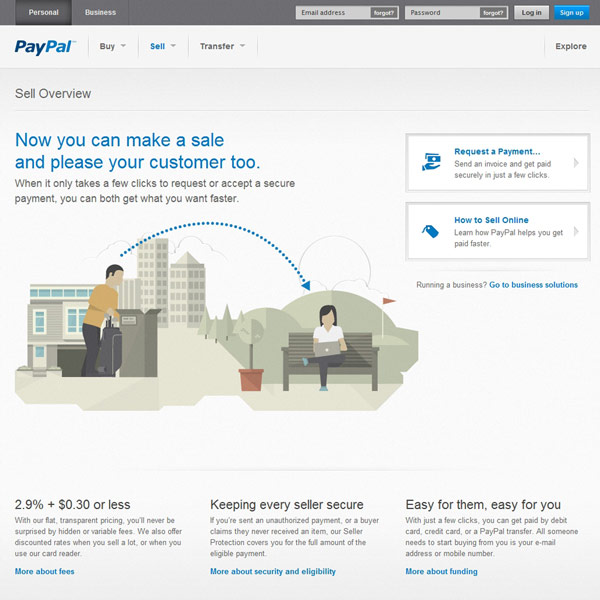 PayPal Sell Overview