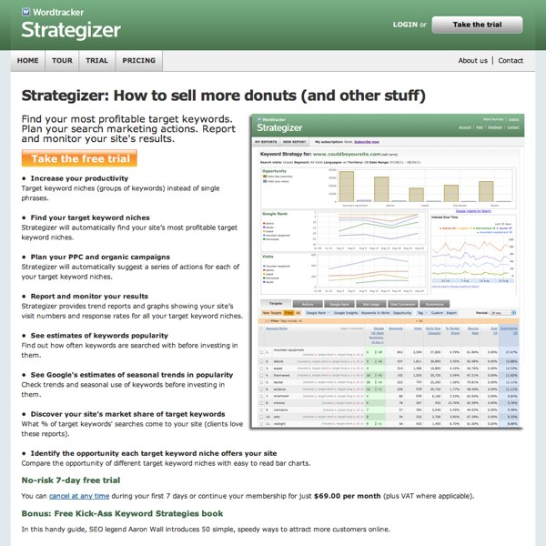 Strategizer Homepage
