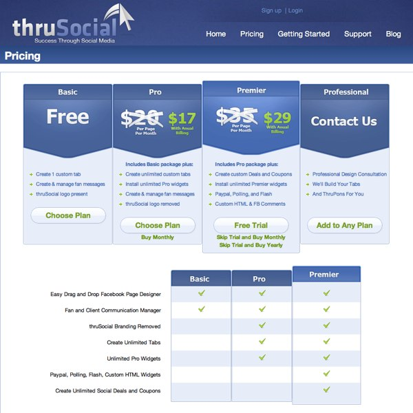 ThruSocial Plans and Pricing