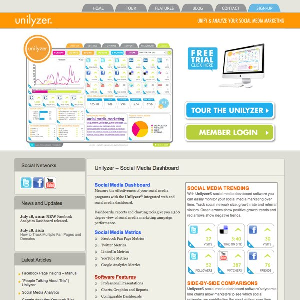 Unilyzer Homepage