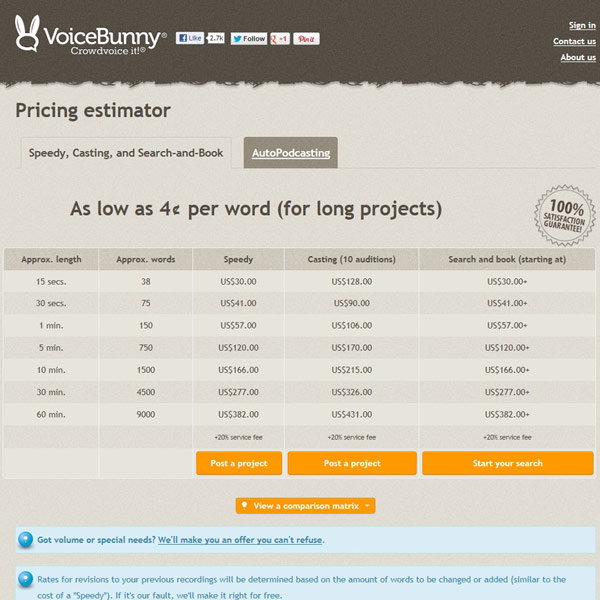 VoiceBunny Pricing