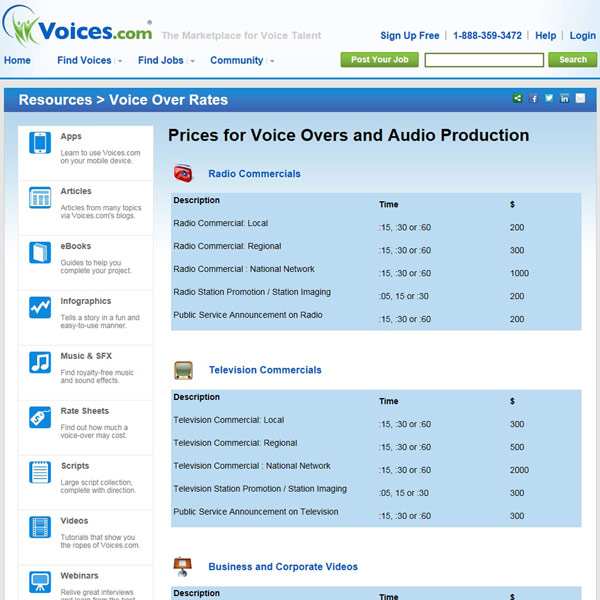 Voices.com Pricing
