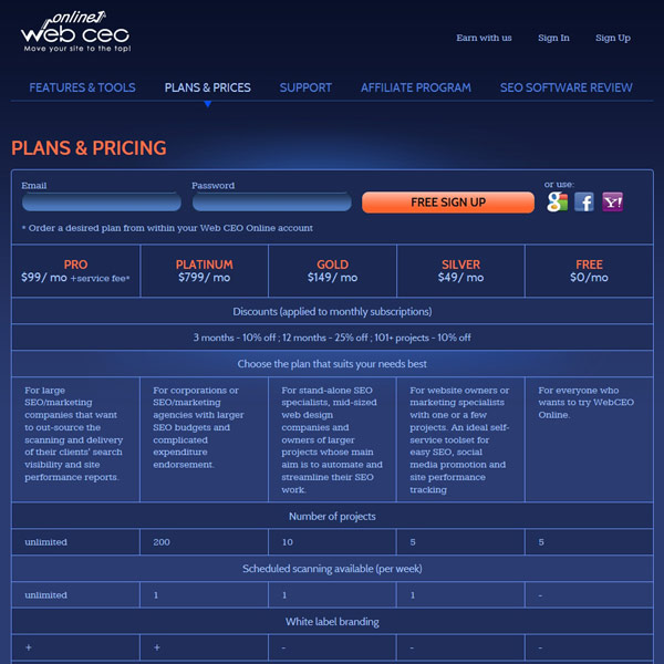 Web CEO Online Pricing