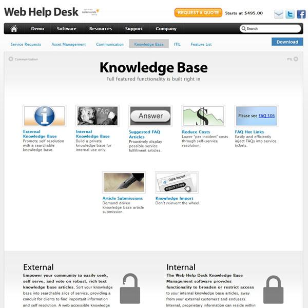 Web Help Desk Content